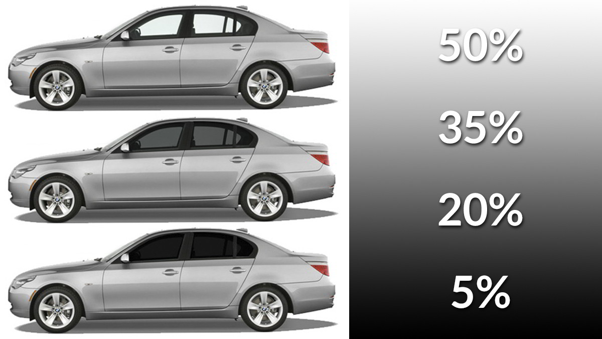 Scegli il servizio per la tua automobile e veicolo a - Oscurare vetri casa ...